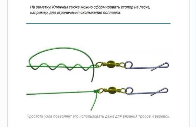 Схема как вязать узел простой Клинч