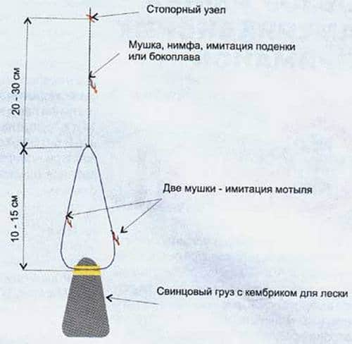 Схема сборки литовский чертик - зимняя приманка на окуня