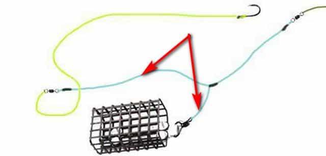 Патерностер для фидера - Как вязать