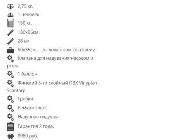 Характеристики лодки ПВХ Малёк ЛАС-1