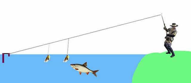Как работает кораблик для ловли рыбы