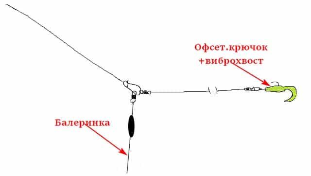 """Ловля на отводной поводок с грузиком """"Балерина"""""""