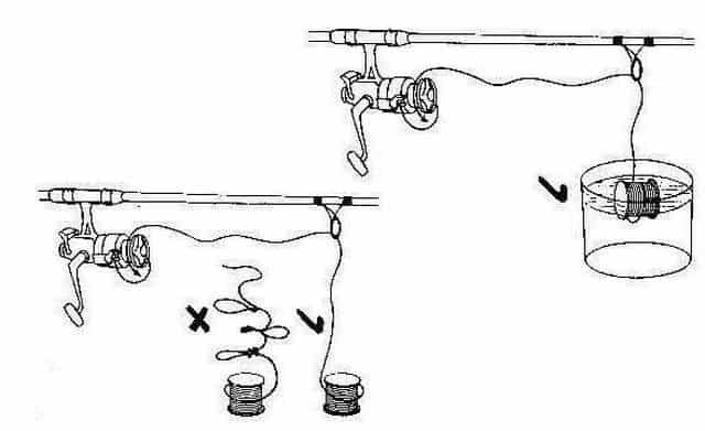 Как наматывать леску на катушку? Несложный процесс пошагово