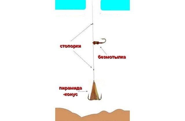 """""""Дуралов"""" или """"Конус"""" с подвесной мормышкой"""
